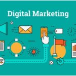 How To Find The Right Digital Marketing Agency In Toronto