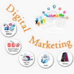 Best Branding Agencies in Toronto with Creative Strategies