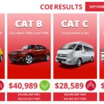 sell my car in Singapore