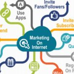 Digital Marketing Services to Transform Your Business