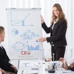 Do You Know How to Choose a CEO Coach or CEO Advisory Group?