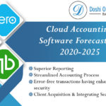 Cloud Accounting Software Forecast for 2020-2025
