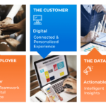 NetSuite Solution Providers – Top NetSuite ERP Consultants in NY & NJ