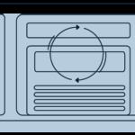 Website Redesign Services Tyler Texas